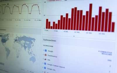 Cuota de Mercado de Google